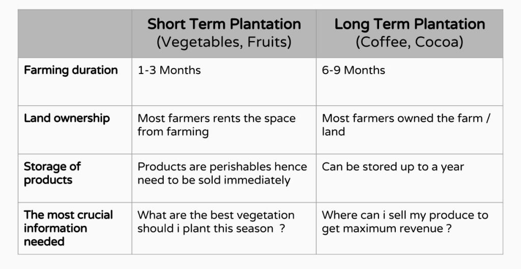 Information and Agriculture - Google Slides - Google Chrome_2016-05-01_13-49-11
