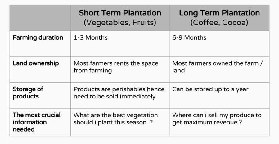 Information and Agriculture - Google Slides - Google Chrome_2016-05-01_13-49-11