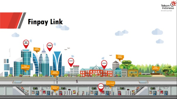 solusi-bisnis-finpay-link