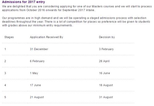 Admission Timeline
