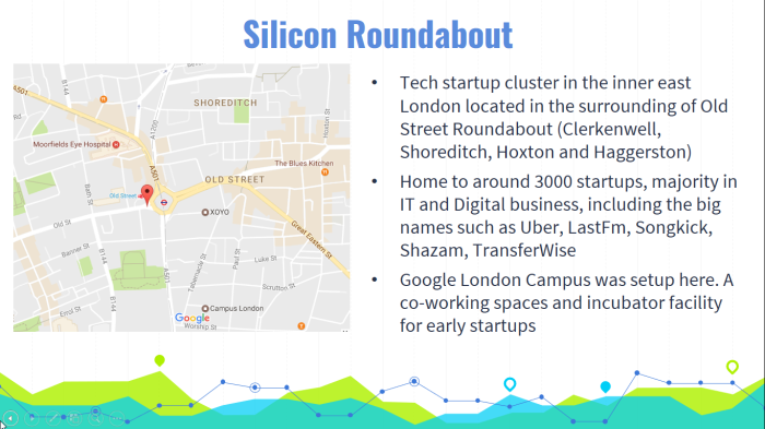 Silicon roundabout 2.png